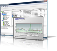 IPSentry Network Monitoring Suite screenshot