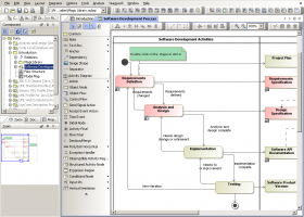MagicDraw UML screenshot
