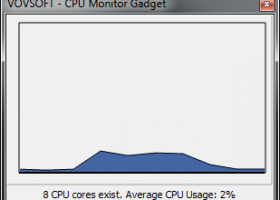 CPU Monitor Gadget screenshot