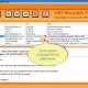 Offline OST to PST Converter