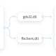 InterBase Data Access Components