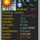 Weather Monitor